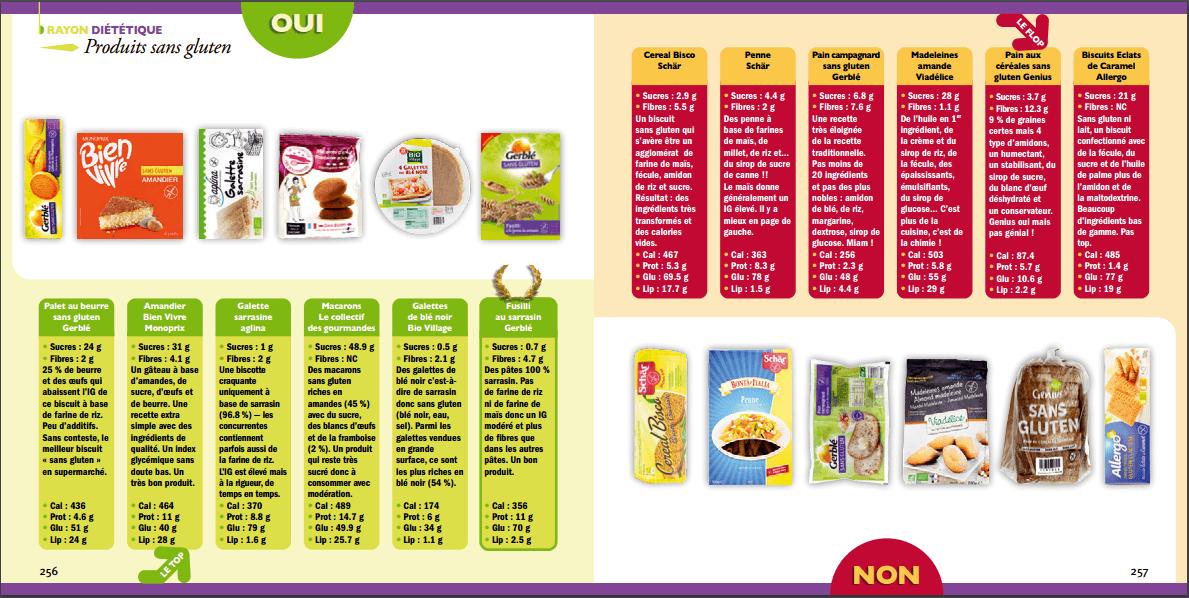 Fabuleux Le bon choix au supermarché: 107 aliments industriels, bio ou sans  BT68