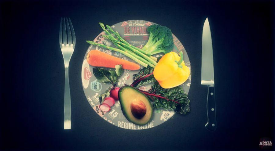 Montage d'une assiette végétale
