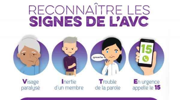 AVC : les gestes pour le prévenir et les signes pour le repérer